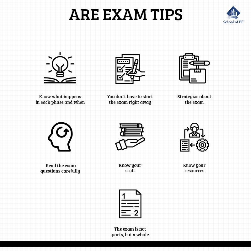 ARE Exam Tips