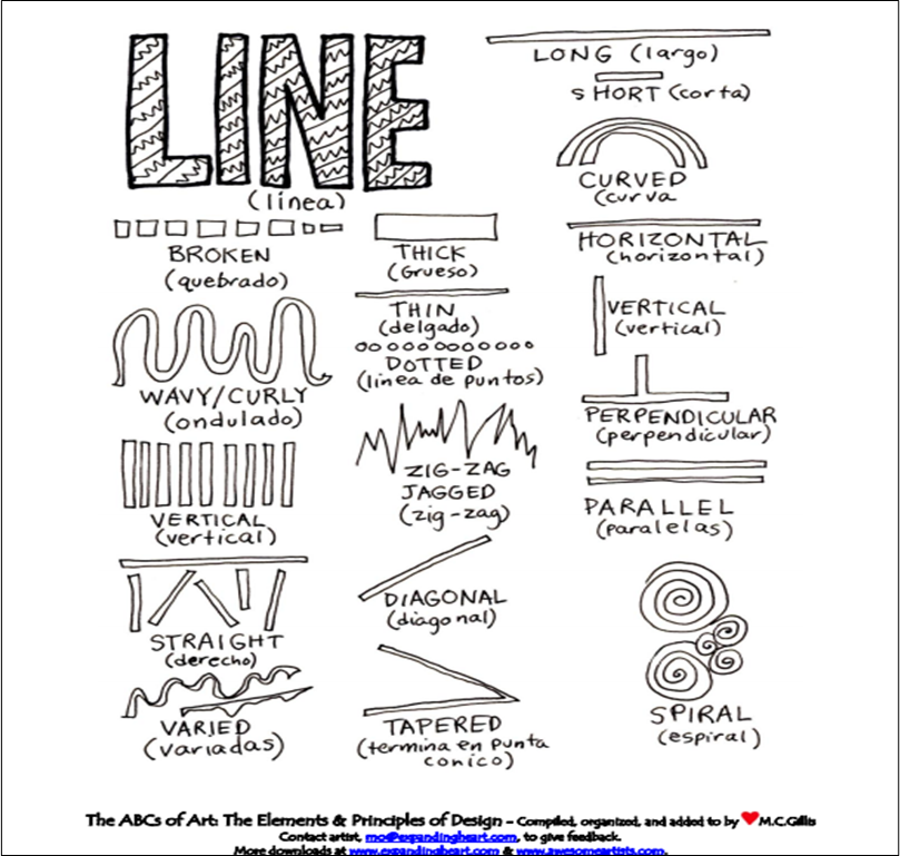 Elements Of Art Line Quiz : Preschool ponderings elements of art line