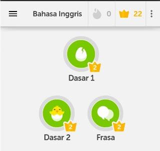 Materi Pembelajaran di Duolingo