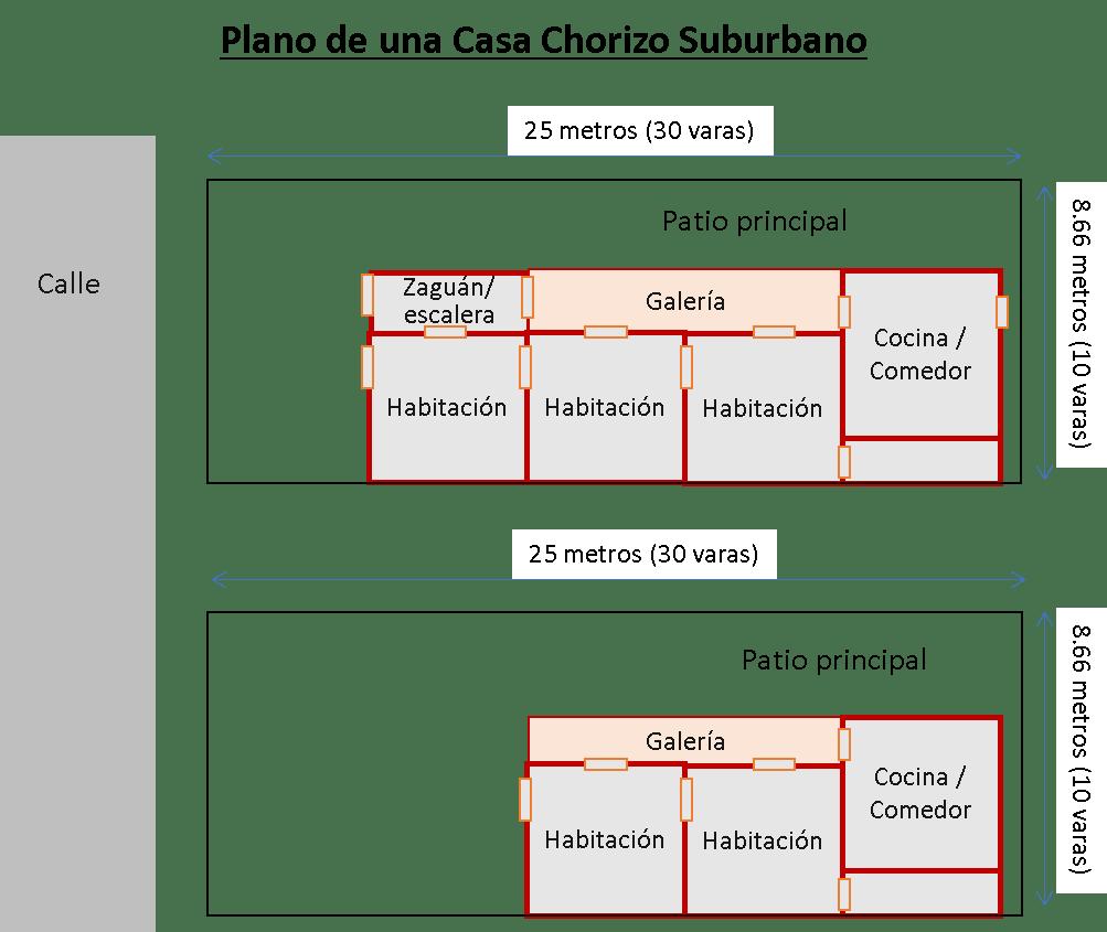 plano suburbano casa chorizo