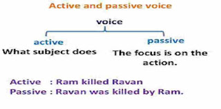 Active and Passive Voice Exercises PDF with Answers