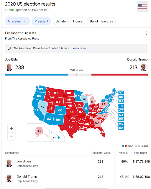 US Elections 2020 by Google