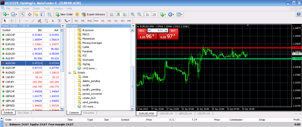 Nhat ky forex