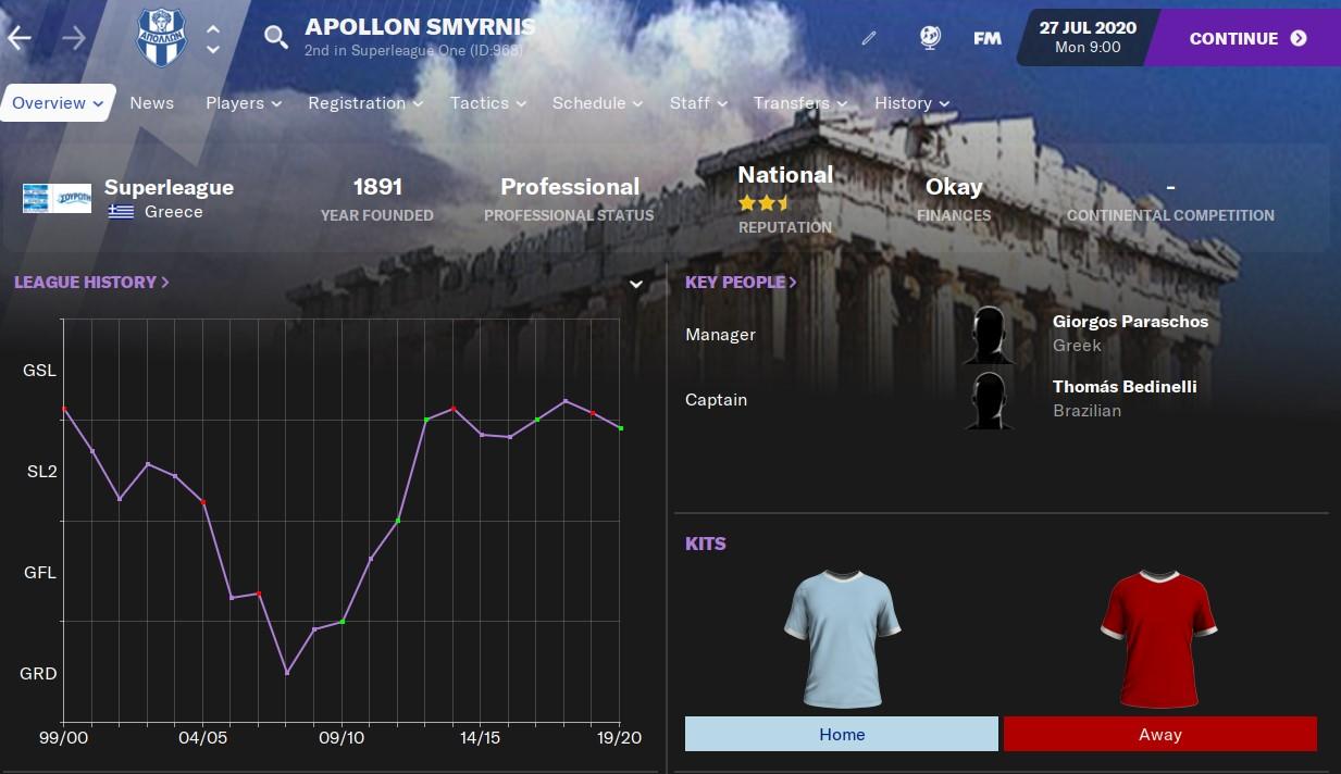 Apollon FM21