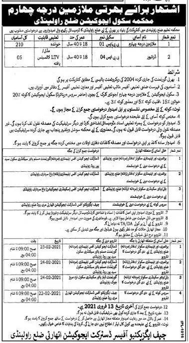 Government Jobs in Education Department 2021 - Education Department Jobs 2021