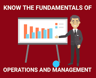 THE FUNDAMENTALS, OPERATIONS MANAGEMENT