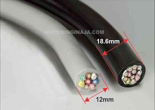 Arti Ukuran Kabel AWG, OD dan mm2