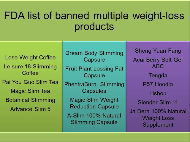 banned multiple weight-loss products