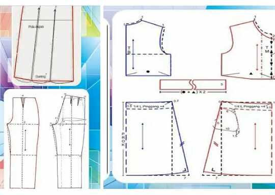 Aplikasi Desain Pola Pakaian