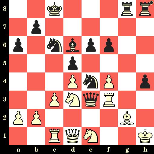 Les Noirs jouent et matent en 4 coups - Fabiano Caruana vs Liren Ding, Saint Louis, 2019
