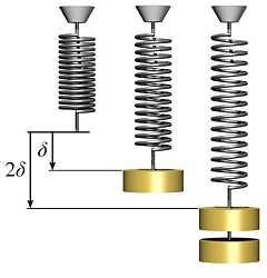 CLASS 9 PHYSICS | পদার্থের গঠন ও ধর্ম । পীড়ন ও বিকৃতি । হুকের সূত্র। ইয়ং গুণাঙ্ক।