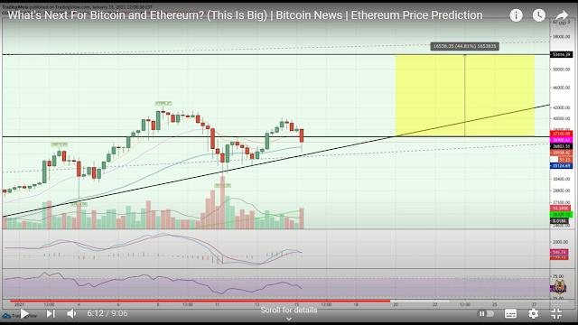 bitcoin graph 2