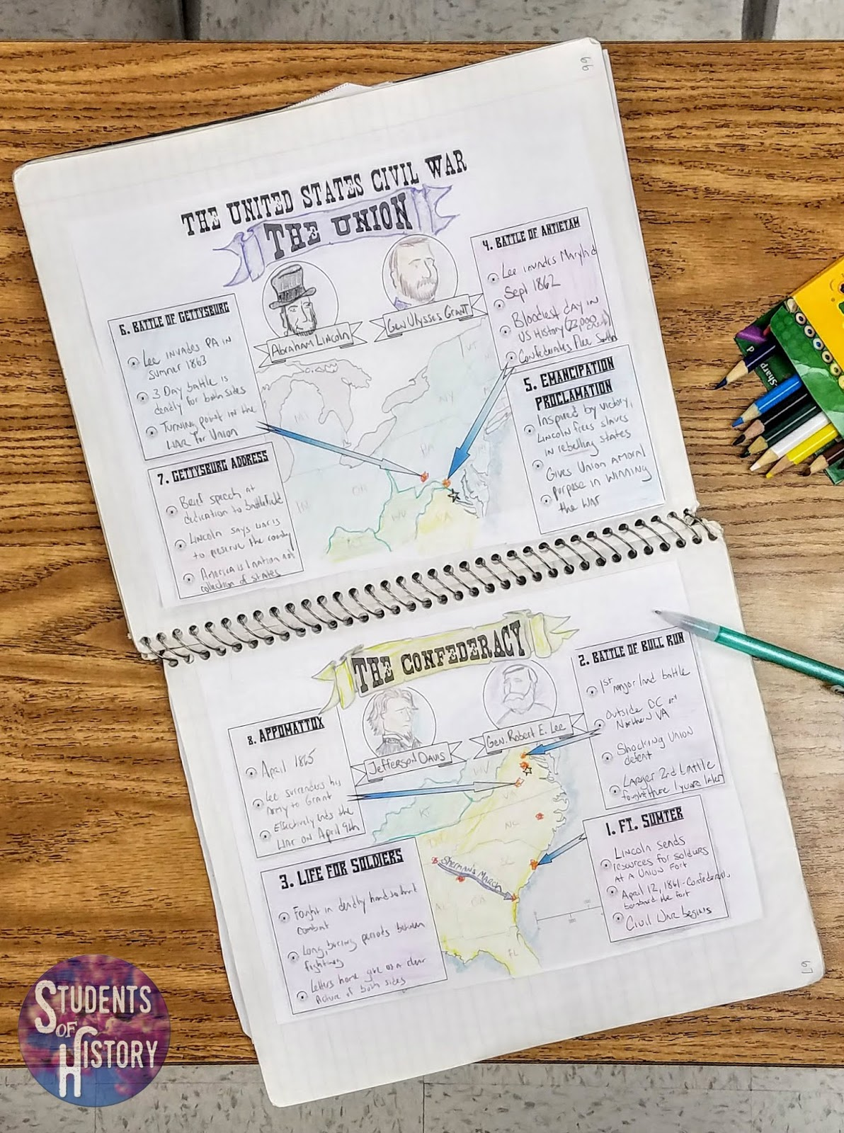 Students Of History Civil War Guided Notes Map