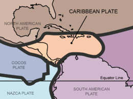 La sismotectonica de la región del Caribe