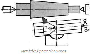 Gambar proses membubut dengan cara memiringkan eretan atas