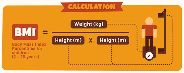 BMI calculator kg and cm