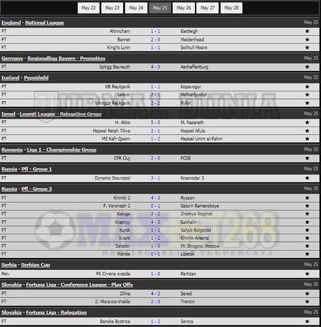 Hasil Pertandingan Sepakbola Tadi Malam, Selasa Tanggal 25 - 26 May  2021
