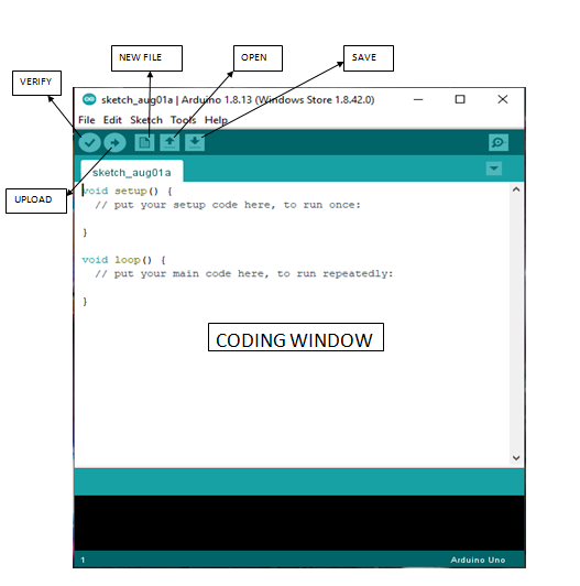 ARDUINO IDE WORKING AND FUNCTIONS