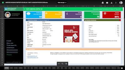 Aplikasi Raport K13 untuk SD terbaru Semester 2 Revisi 2018