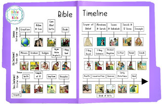 https://www.biblefunforkids.com/2020/08/saul-david-and-solomon-overview.html
