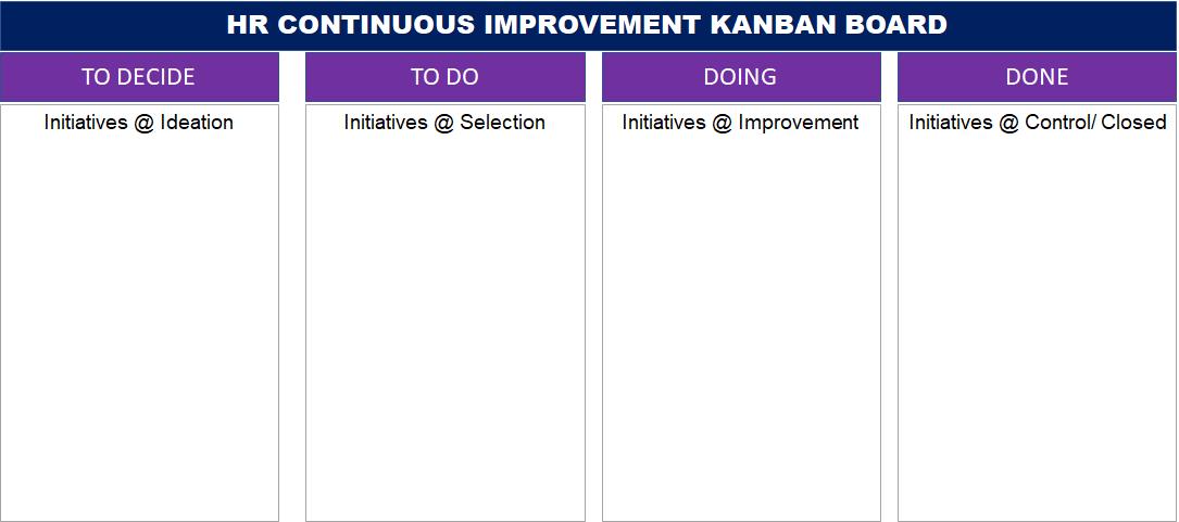 HR Projects Kanban, HR Continuous Improvement