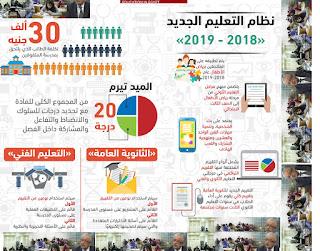 نظام التعليم الجديد فى مصر,The new education system in Egypt