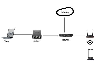 Rancang Bangun Keamanan Jaringan Dengan Firewall
