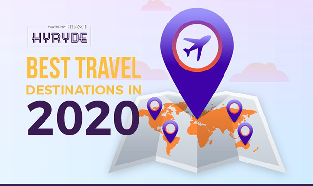 Best Travel Destinations in 2020 #infographic