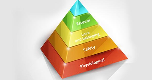 Tháp nhu cầu Maslow là gì? Ý nghĩa, phân tích, ứng dụng và ví dụ cụ thể