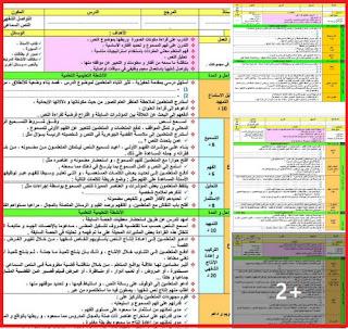 جذاذات نمطية لجميع مكونات مادة اللغة العربية تخص المستويين الخامس و السادس وفق اخر المستجدات