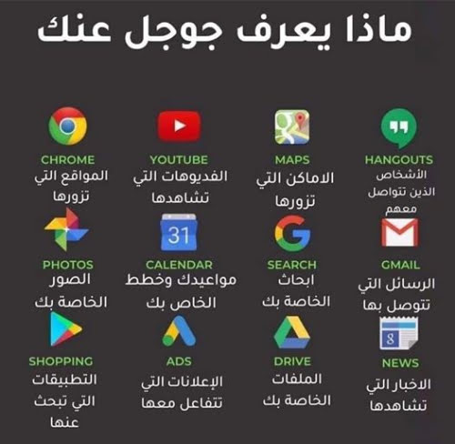 إنفوجرافيك: ماذا يعرف جوجل عنك