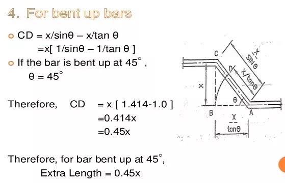 bent up bar details 45