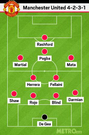Prediksi Formasi Manchester United vs Arsenal Tanpa Ibrahimovic dan Rooney