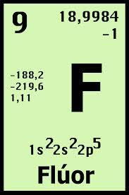 Tabla peridica maya tukimica as tambin se puede ver la reactividad de los elementos en la tabla cuanto ms lejos se encuentren del gas noble ms cercano de su capa menos reactivos urtaz Images