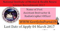 National Institute of Mental Health and Neuro Sciences Recruitment 2017– Assistant Instructor, Radiographer