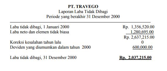 Bab 3 2 Materi Laporan Keuangan Akuntansi Dasar