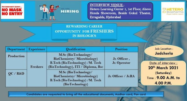 Hetero Biopharma | Walk-In interview for Freshers on 20th Mar 2021 at Hyderabad