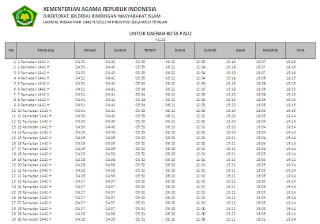 Jadwal Imsakiyah Ramadhan 1442 H Kota Palu, Provinsi Sulawesi Tengah