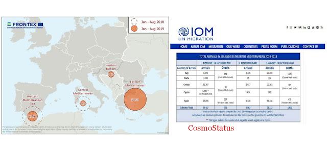 FRONTEX και ΙΟΜ έχασαν 5.546 αλλοδαπούς στην Ελλάδα