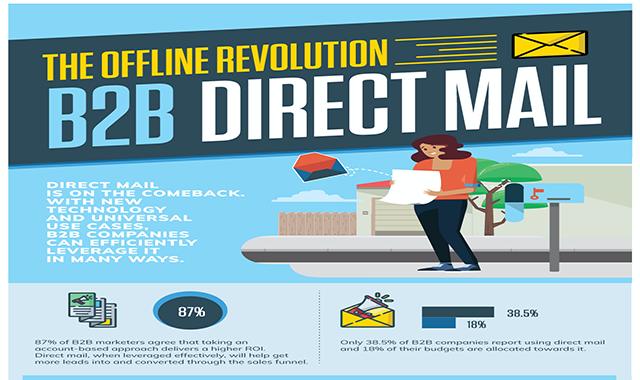 The Offline Revolution B2B Direct Mail