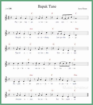 not balok lagu bapak tane lagu daerah jawa timur