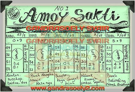 Prediksi Amoy Sakti Minggu