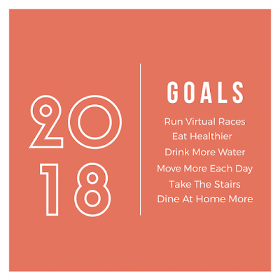 New Years resolutions fitness lose weight virtual races charity eat heathy nutrition drink water how much water to drink exercise start a program running weight lifting join a gym