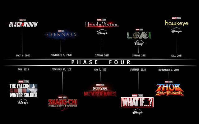 Black Widow, Eternals, Thor & More, Marvel Announces Phase 4th