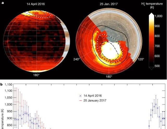 Space scientists reveal secret behind Jupiter's 'energy crisis'