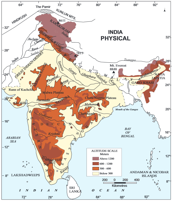 Geographic Structure of India