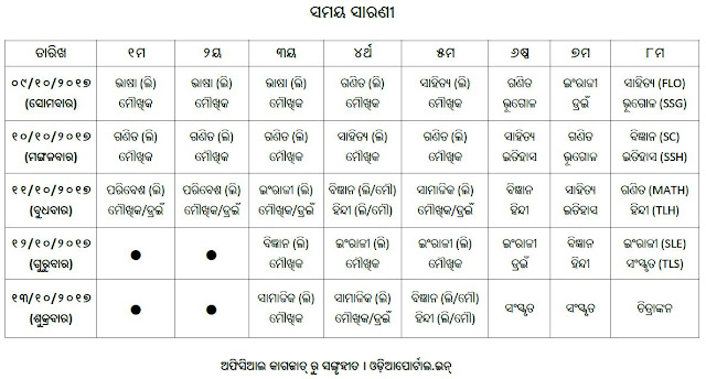 OPEPA: [PDF] Time Table For Summative Assessment - I (2017) of Class 1st to Class 8th, Complete Time Table For Summative Assessment - I (2017) of Class 1st to Class 8th. This the exam going to conduct on 09th October, 2017 to 13th October, 2017 By OPEPA