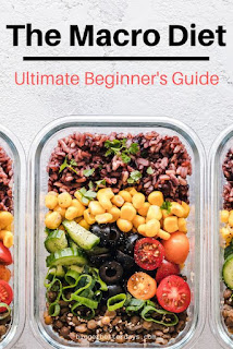HEALTHY DIET EATING PLANS | MEAL PLANS