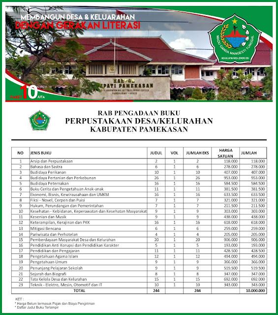 Contoh RAB Pengadaan Buku Perpustakaan Desa Kabupaten Pamekasan Provinsi Jawa Timur Paket 10 Juta