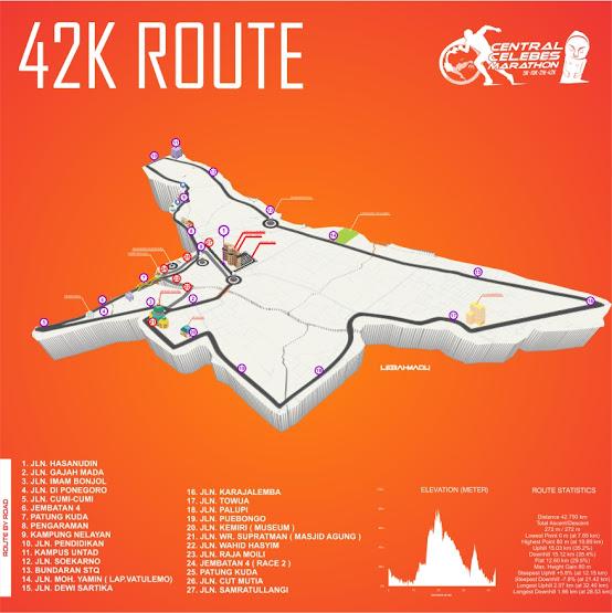42K Central Celebes Marathon Route 2018